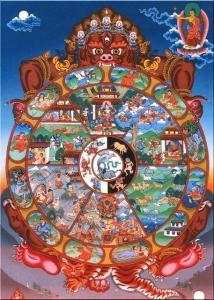 La roue de la vie